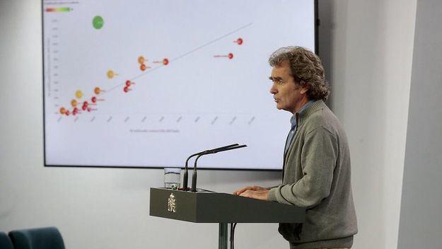 15 de mayo: Cronología de datos y medidas contra el coronavirus