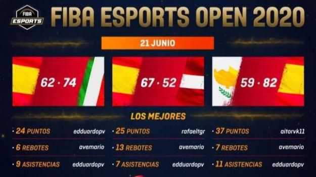 España termina segunda de su Conferencia en el FIBA Esports Open 2020