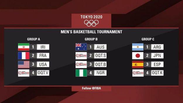 España ya tiene rivales en la primera fase de los Juegos Olímpicos de Tokio
