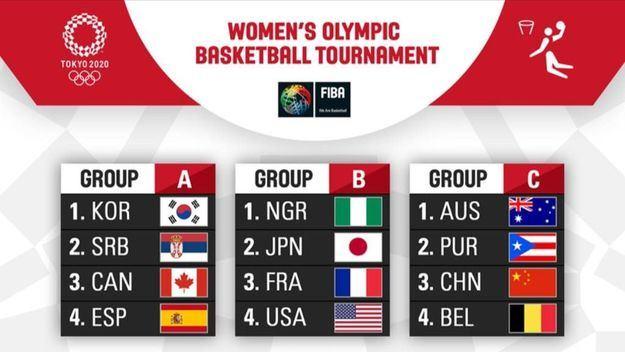 Baloncesto olímpico: España se medirá contra Japón (masculino) y Corea del Sur (femenino)
