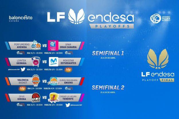 LF Endesa: Ronda de cuartos de final