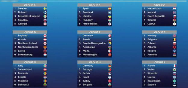 Escocia, Ucrania, Hungría e Islas Feroe serán los rivales de España en la clasificación para el Mundial Femenino