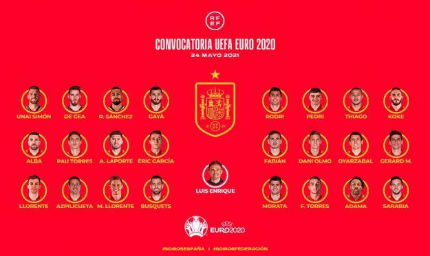 Esta es la convocatoria de la Selección española para la EURO 2020