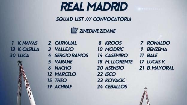 Zidane convoca a todos los jugadores de la primera plantilla